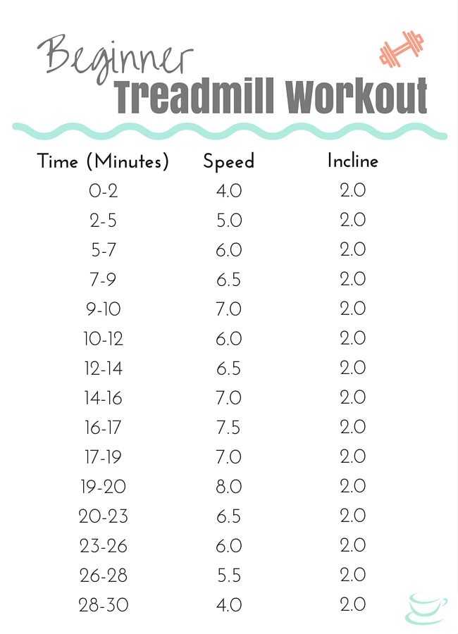 how to lose weight on a treadmill for beginners