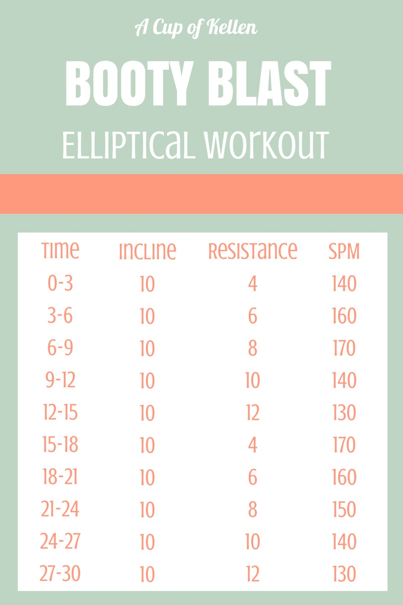 The Reason I Love This Workout Is Because It S Quick And Effective Am A Firm Believer In That Fitness Should Be Fun You Don T Have To Spend Hours At