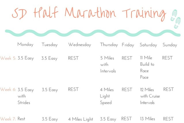 Weekly Workouts including a series of strength training, half marathon training, and cross training.